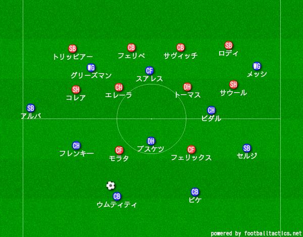 f:id:hikotafootball:20200112110526p:plain