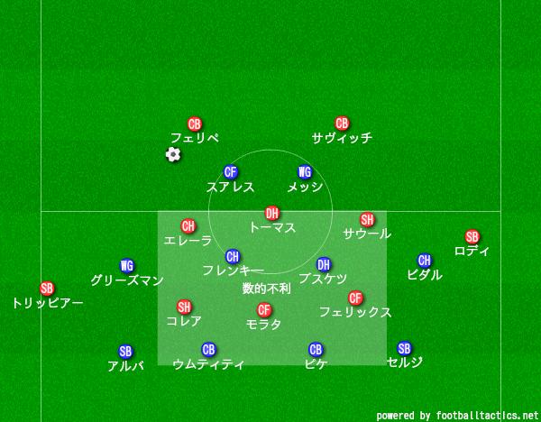 f:id:hikotafootball:20200112111300p:plain