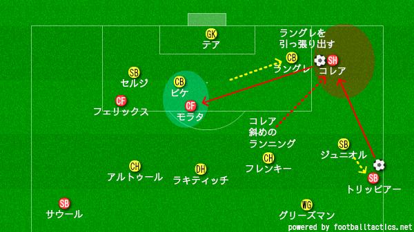 f:id:hikotafootball:20200112111702p:plain