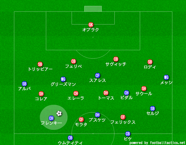 f:id:hikotafootball:20200112114040p:plain