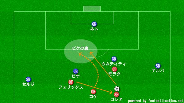 f:id:hikotafootball:20200112123417p:plain