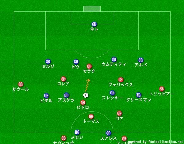 f:id:hikotafootball:20200112130232p:plain
