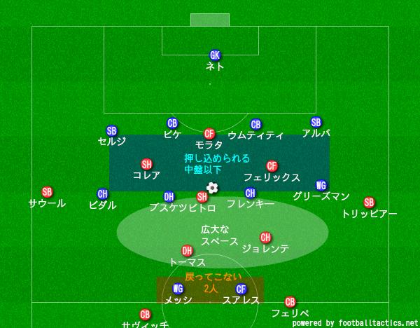 f:id:hikotafootball:20200112132121p:plain