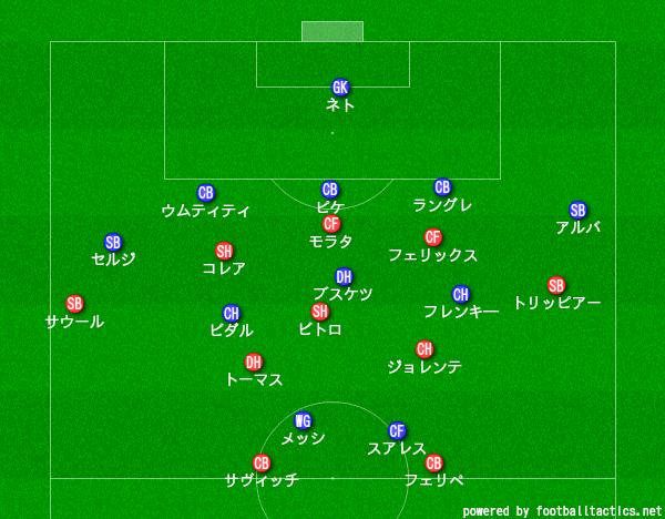 f:id:hikotafootball:20200112133550p:plain