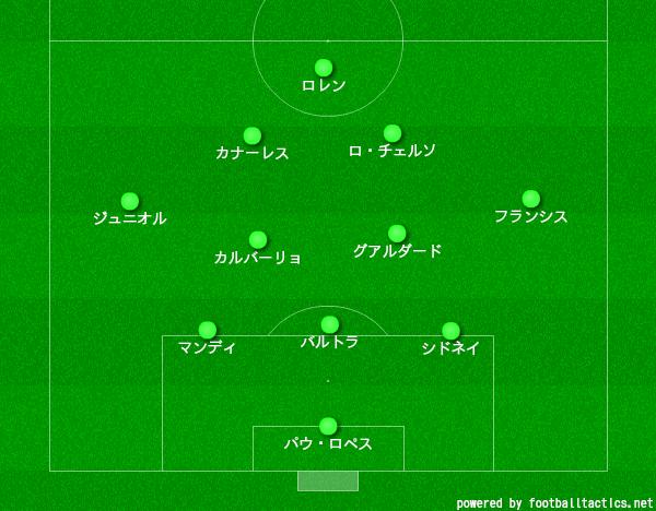 f:id:hikotafootball:20200116135712p:plain