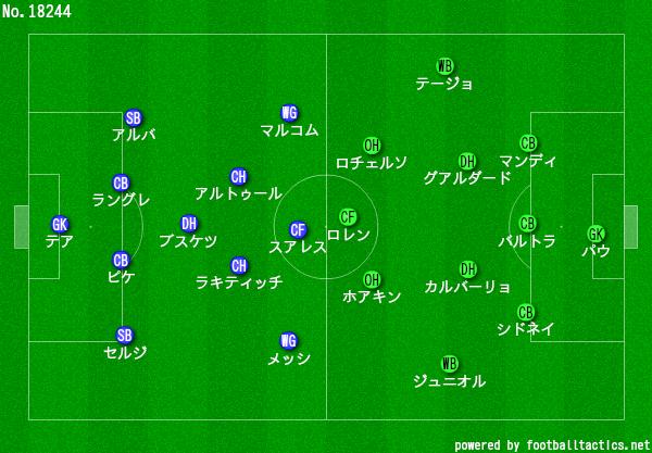 f:id:hikotafootball:20200117011230p:plain