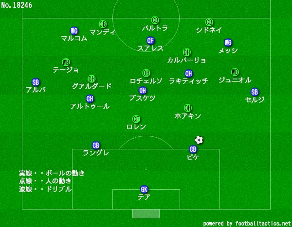 f:id:hikotafootball:20200118012030p:plain