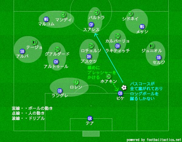 f:id:hikotafootball:20200118015649p:plain