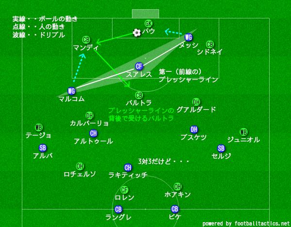 f:id:hikotafootball:20200118110539p:plain
