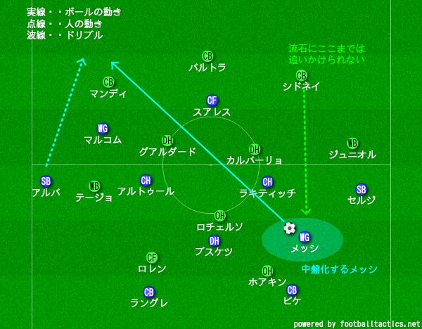 f:id:hikotafootball:20200118113338p:plain