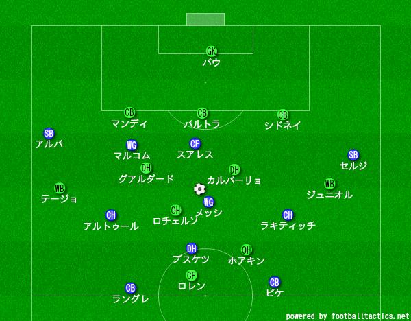 f:id:hikotafootball:20200118115022p:plain