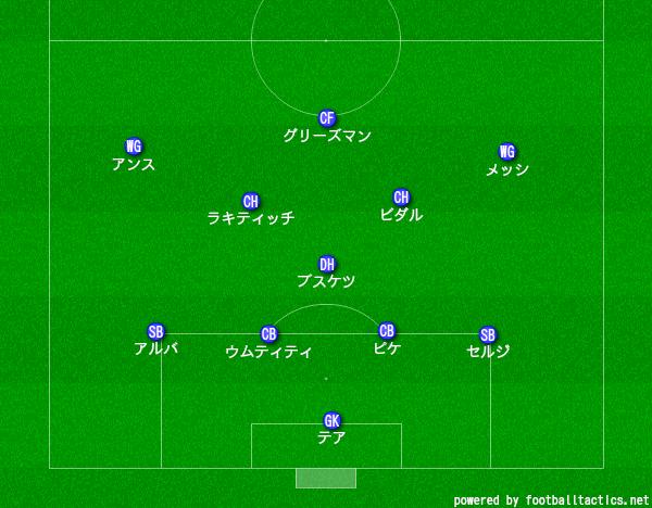 f:id:hikotafootball:20200124134645p:plain