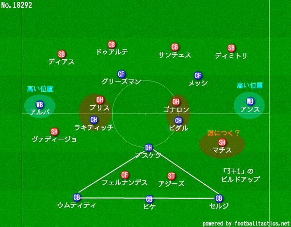 f:id:hikotafootball:20200124141022p:plain
