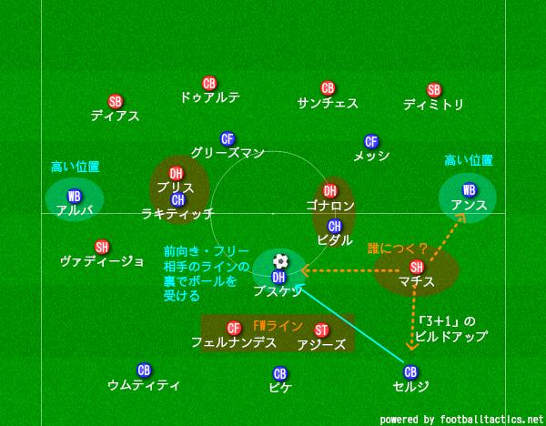 f:id:hikotafootball:20200124143112p:plain