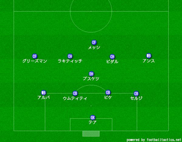 f:id:hikotafootball:20200124145049p:plain