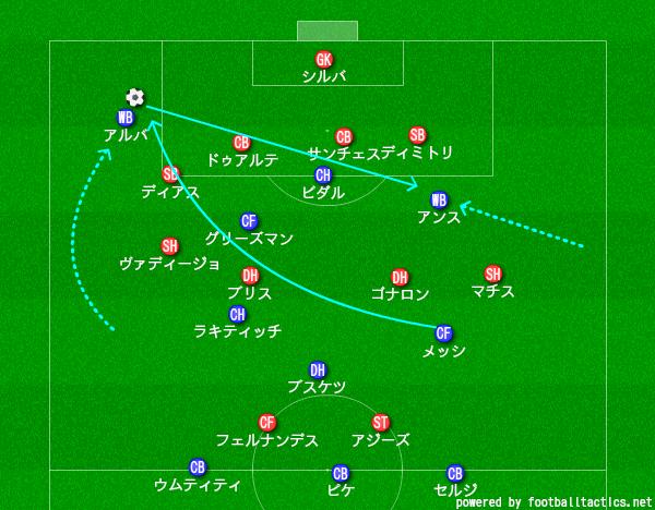 f:id:hikotafootball:20200124150218p:plain
