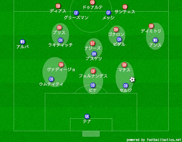f:id:hikotafootball:20200124152408p:plain