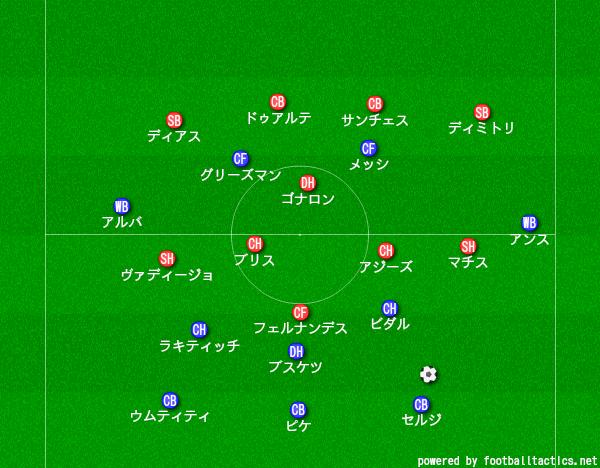 f:id:hikotafootball:20200124153615p:plain