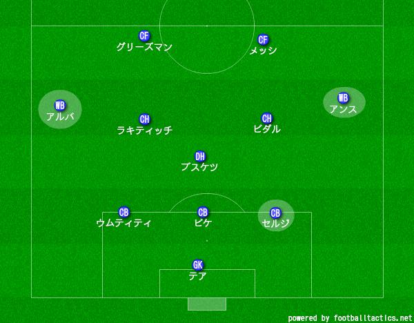 f:id:hikotafootball:20200125013224p:plain