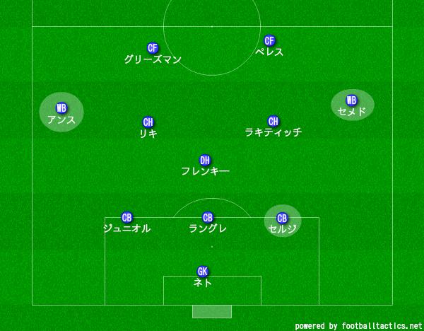 f:id:hikotafootball:20200125013328p:plain