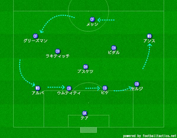 f:id:hikotafootball:20200125015518p:plain