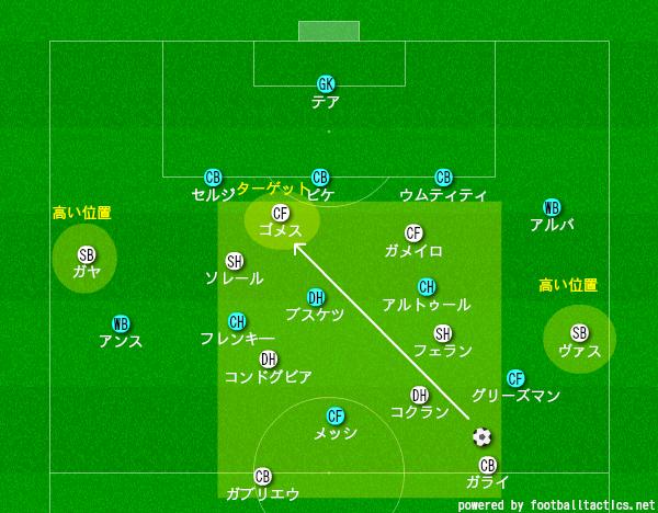 f:id:hikotafootball:20200130002702p:plain