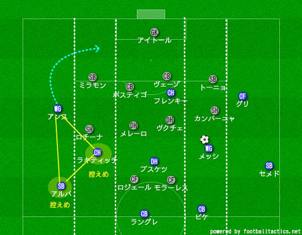 f:id:hikotafootball:20200205161834p:plain