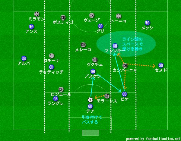 f:id:hikotafootball:20200205165427p:plain