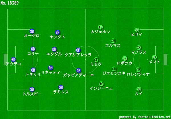 f:id:hikotafootball:20200206004730p:plain