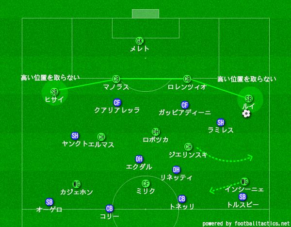 f:id:hikotafootball:20200206015624p:plain