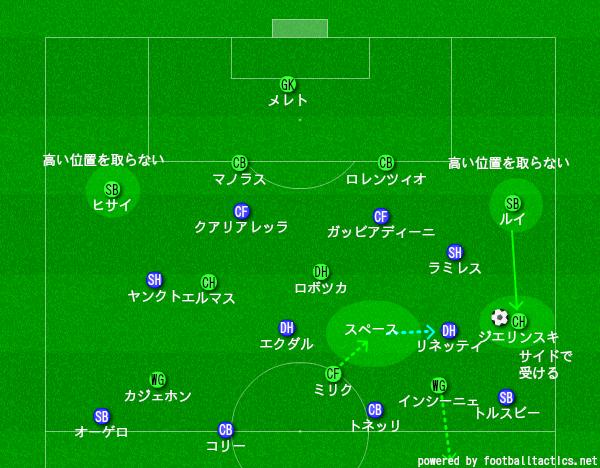 f:id:hikotafootball:20200206020539p:plain
