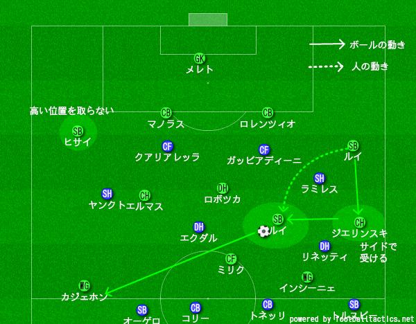 f:id:hikotafootball:20200206021454p:plain