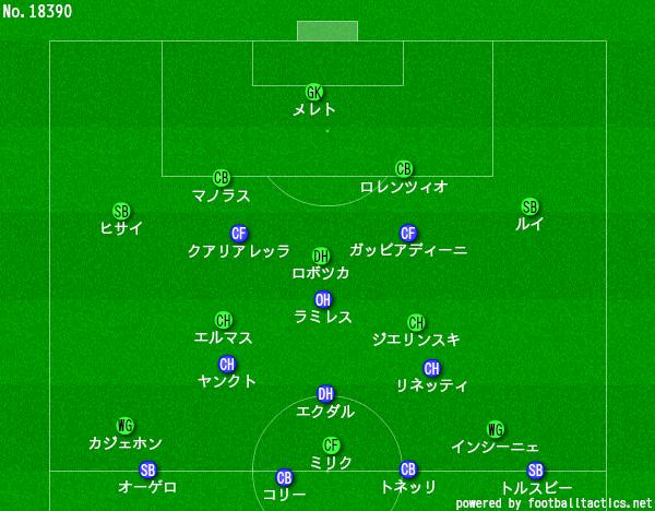 f:id:hikotafootball:20200206023302p:plain