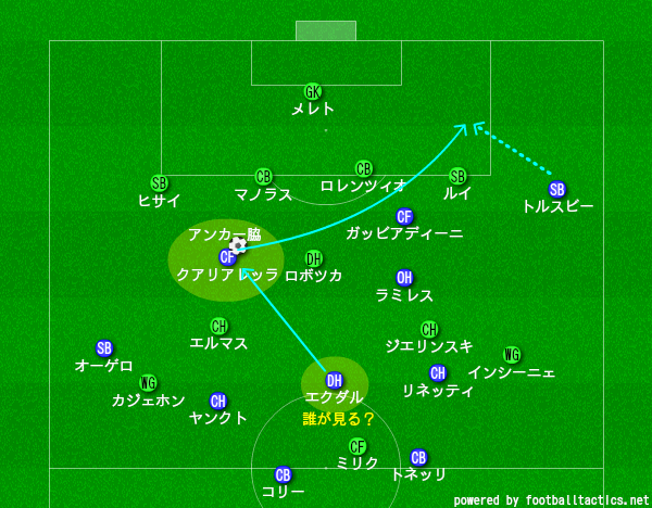 f:id:hikotafootball:20200206123414p:plain