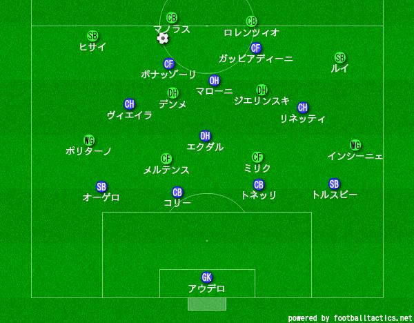 f:id:hikotafootball:20200206135135p:plain