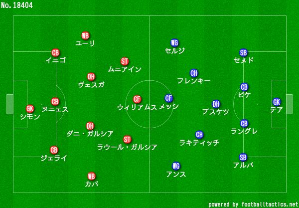 f:id:hikotafootball:20200208005158p:plain
