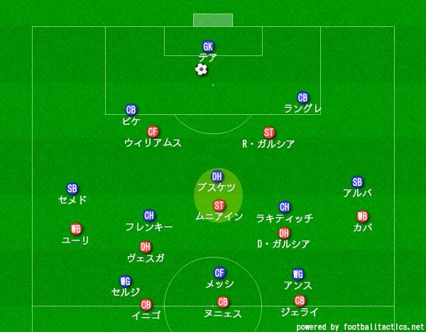 f:id:hikotafootball:20200208011247p:plain