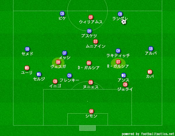 f:id:hikotafootball:20200208012434p:plain