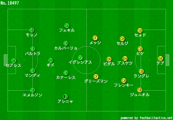f:id:hikotafootball:20200214031415p:plain