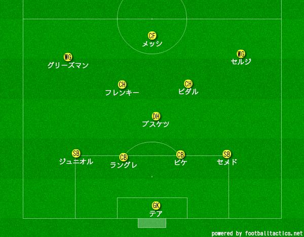 f:id:hikotafootball:20200214031748p:plain