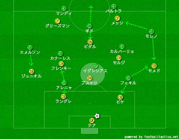 f:id:hikotafootball:20200214032512p:plain