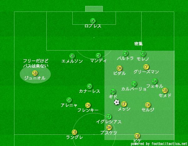 f:id:hikotafootball:20200214034627p:plain