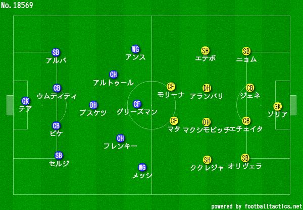 f:id:hikotafootball:20200218003117p:plain