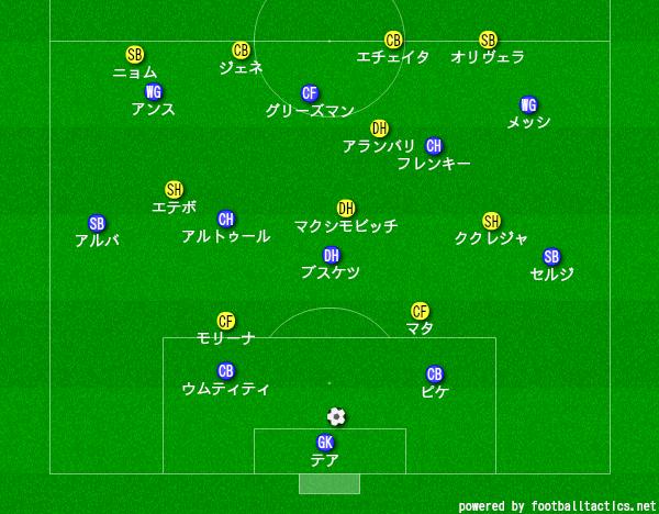 f:id:hikotafootball:20200218011816p:plain