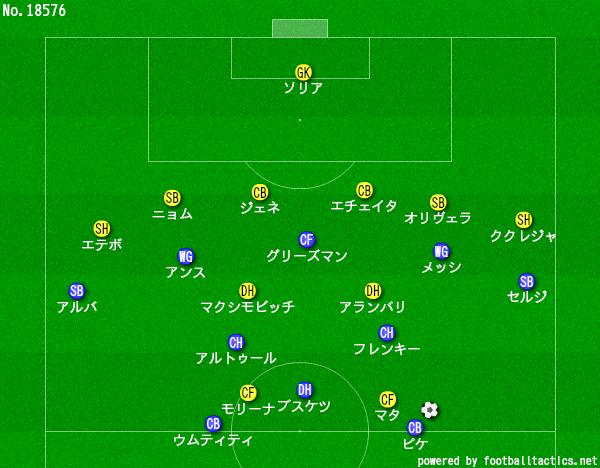 f:id:hikotafootball:20200218013732p:plain