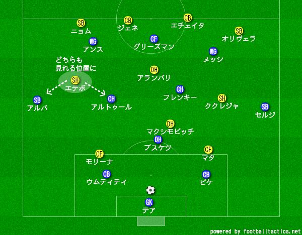 f:id:hikotafootball:20200218015021p:plain
