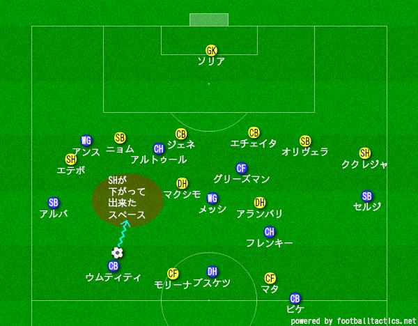 f:id:hikotafootball:20200218022409p:plain