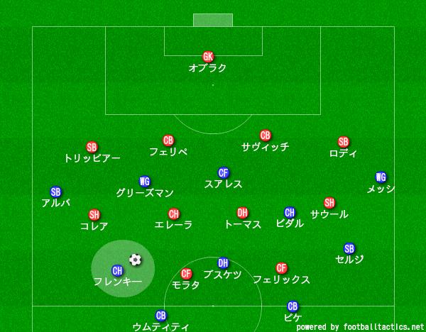 f:id:hikotafootball:20200218145028p:plain