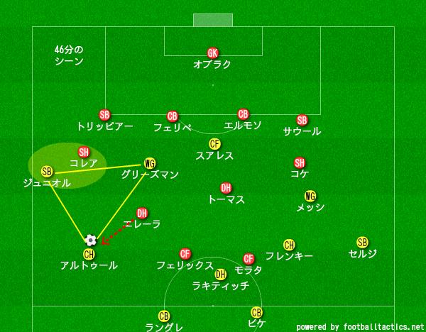 f:id:hikotafootball:20200218161546p:plain