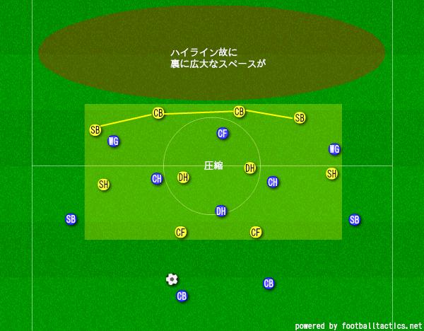f:id:hikotafootball:20200218162602p:plain